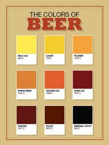 Placas Decorativas Cerveja The Colors of Beer PDV344