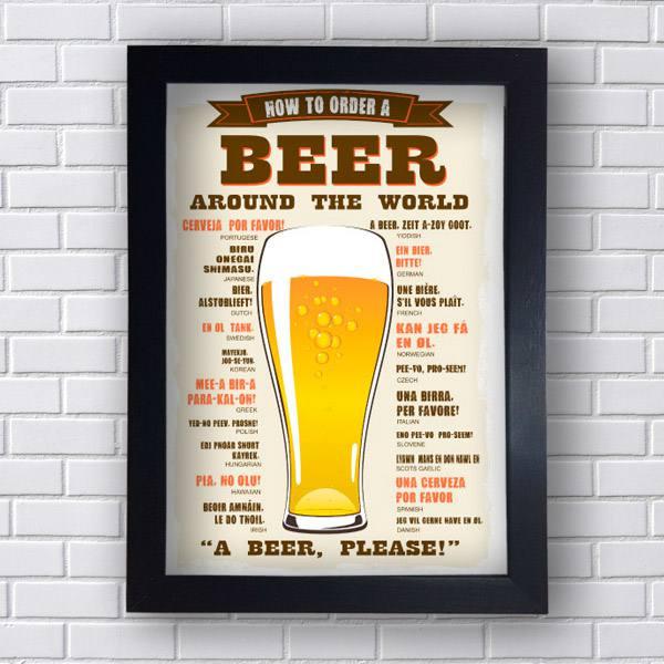 Quadro Como Pedir Cerveja no mundo